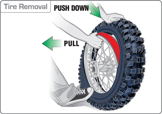 TUbliss Tyre Removal
